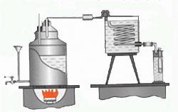 apparaty-dlja-otgonki-bragi