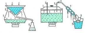 prostye-samogonnye-apparaty1